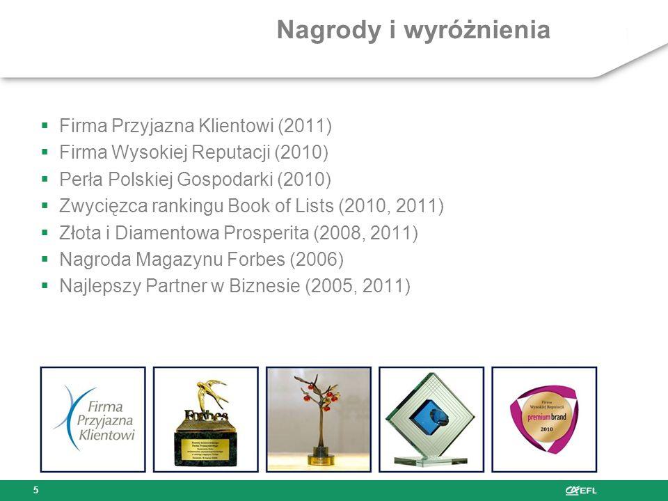 Nagrody i wyróżnienia Firma Przyjazna Klientowi (2011) Firma Wysokiej Reputacji (2010) Perła Polskiej Gospodarki (2010) Zwycięzca rankingu Book of Lists (2010, 2011) Złota i Diamentowa Prosperita (2008, 2011) Nagroda Magazynu Forbes (2006) Najlepszy Partner w Biznesie (2005, 2011) 5