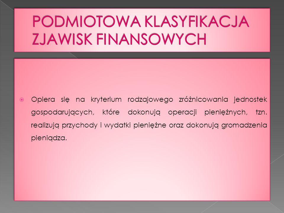 1.Finanse przedsiębiorstw 2. Finanse publiczne 3.