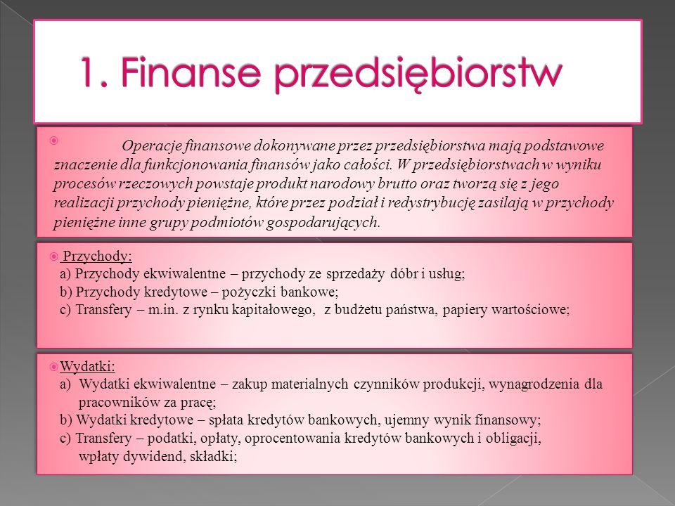 Finanse publiczne to finanse państwa i jednostek samorządu terytorialnego (gmina, powiat, województwo); podstawą gospodarki finansów samorządu terytorialnego jest BUDŻET, czyli plan gromadzenia środków i dysponowania nimi.