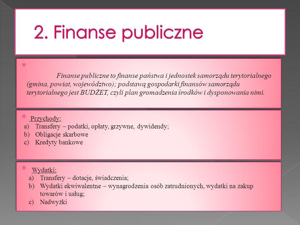 Finanse gospodarstw domowych (finanse ludności) – to tzw.