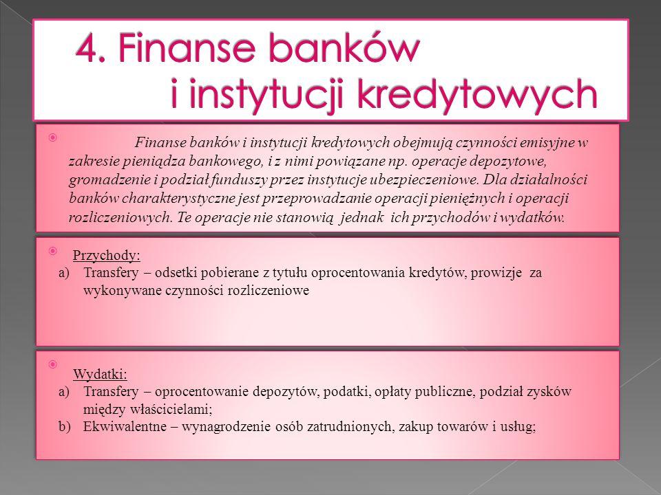 Ta grupa zjawisk finansowych obejmuje gromadzenie i podział zasobów pieniężnych przez instytucje ubezpieczeń majątkowych i osobowych.