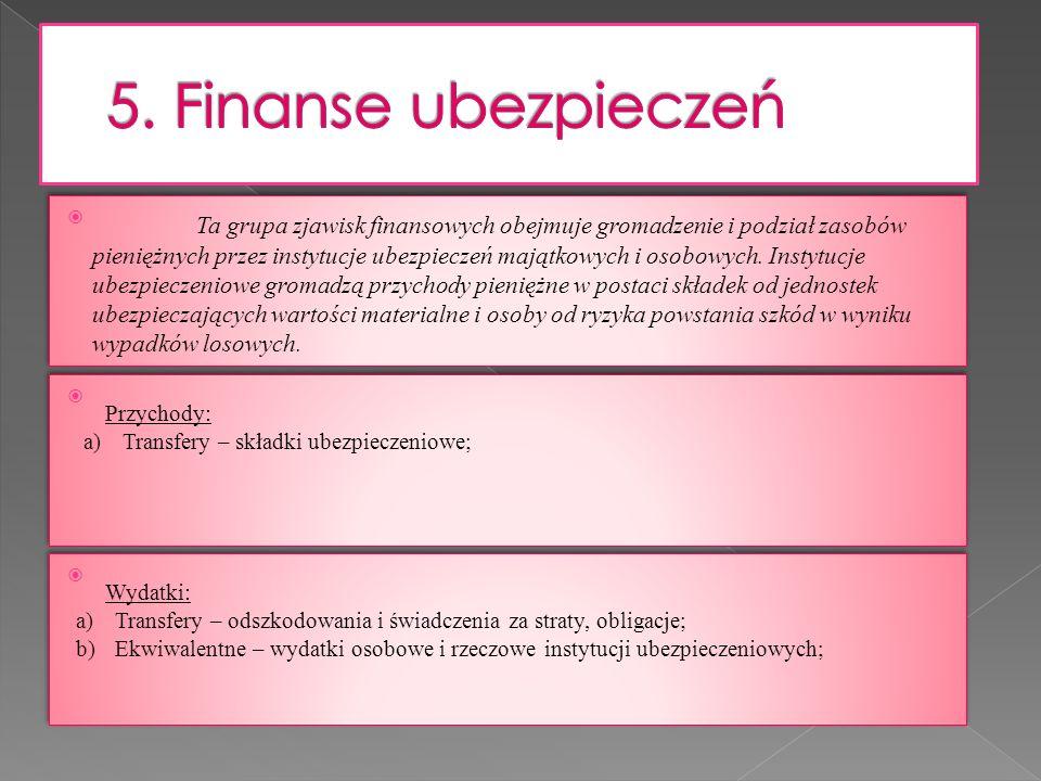 Literatura: System finansowy w Polsce.