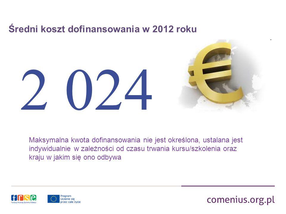Średni koszt dofinansowania w 2012 roku 2 024 Maksymalna kwota dofinansowania nie jest określona, ustalana jest indywidualnie w zależności od czasu tr