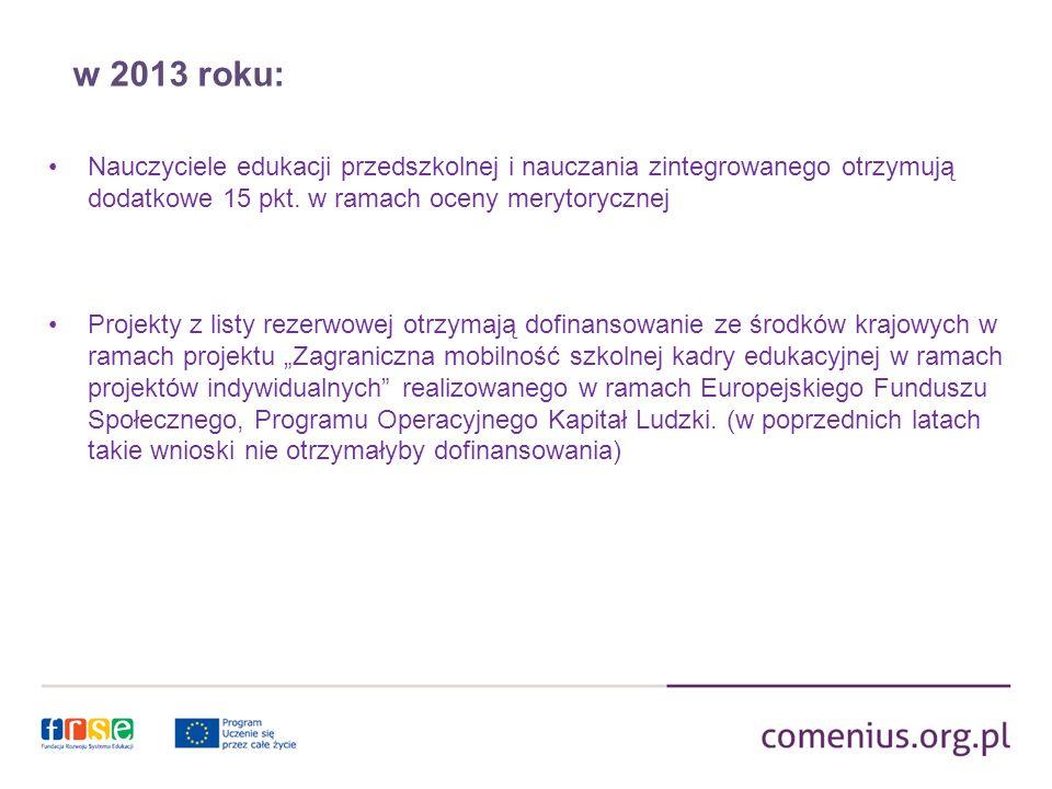 w 2013 roku: Nauczyciele edukacji przedszkolnej i nauczania zintegrowanego otrzymują dodatkowe 15 pkt. w ramach oceny merytorycznej Projekty z listy r