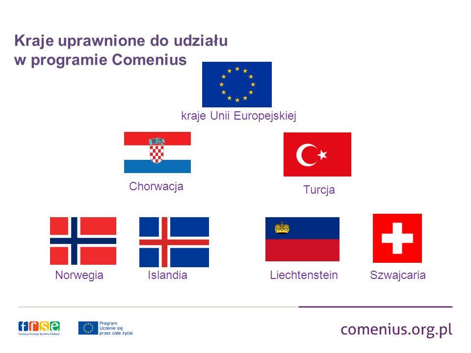 Program Comenius Mobilność szkolnej kadry edukacyjnej Fundacja Rozwoju Systemu Edukacji Narodowa Agencja Programu Uczenie się przez całe życie ul.