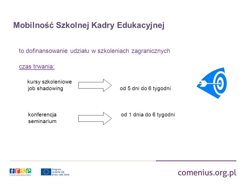 Mobilność Szkolnej Kadry Edukacyjnej PROGRAM COMENIUS to dofinansowanie udziału w szkoleniach zagranicznych czas trwania: kursy szkoleniowe job shadow