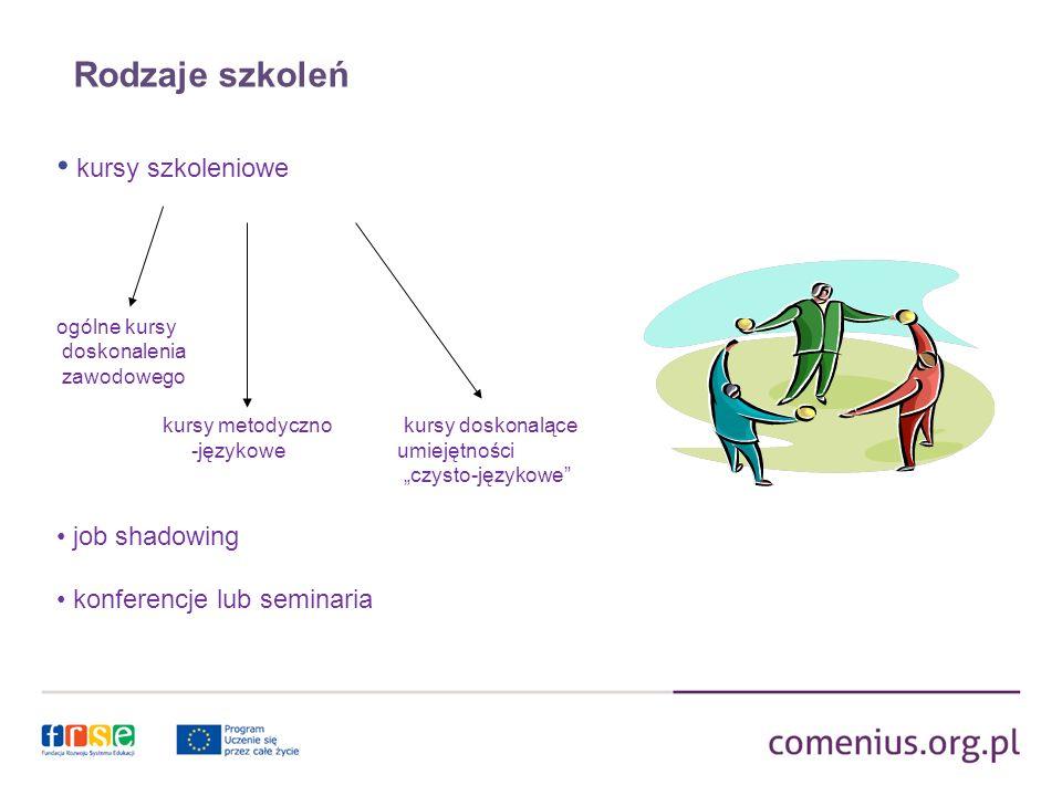 kursy szkoleniowe ogólne kursy doskonalenia zawodowego kursy metodyczno kursy doskonalące -językowe umiejętności czysto-językowe job shadowing konfere