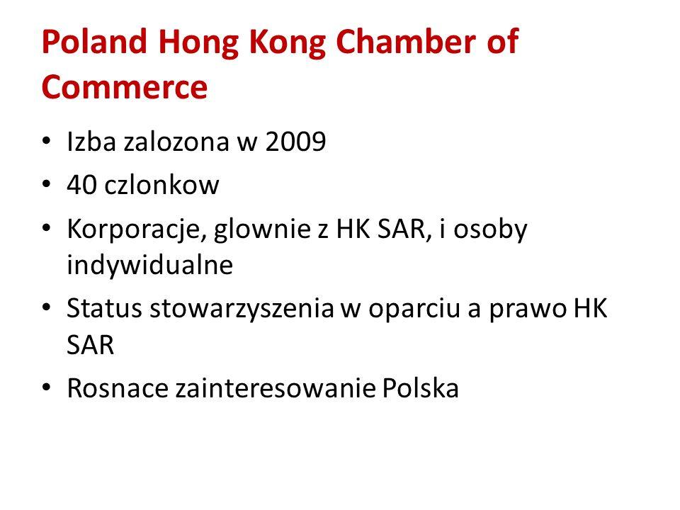 Poland Hong Kong Chamber of Commerce Izba zalozona w 2009 40 czlonkow Korporacje, glownie z HK SAR, i osoby indywidualne Status stowarzyszenia w oparc
