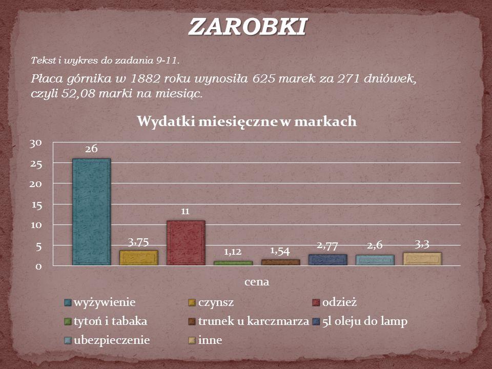 Płaca górnika w 1882 roku wynosiła 625 marek za 271 dniówek, czyli 52,08 marki na miesiąc. Tekst i wykres do zadania 9-11. ZAROBKI