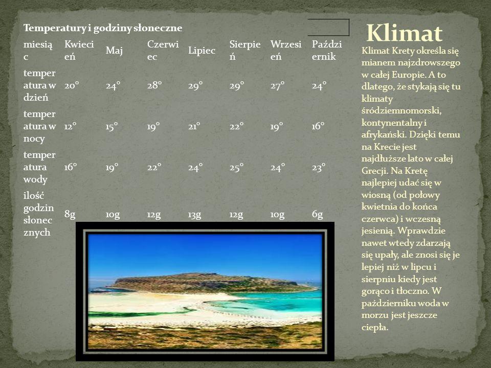 Temperatury i godziny słoneczne miesią c Kwieci eń Maj Czerwi ec Lipiec Sierpie ń Wrzesi eń Paździ ernik temper atura w dzień 20°24°28°29° 27°24° temp