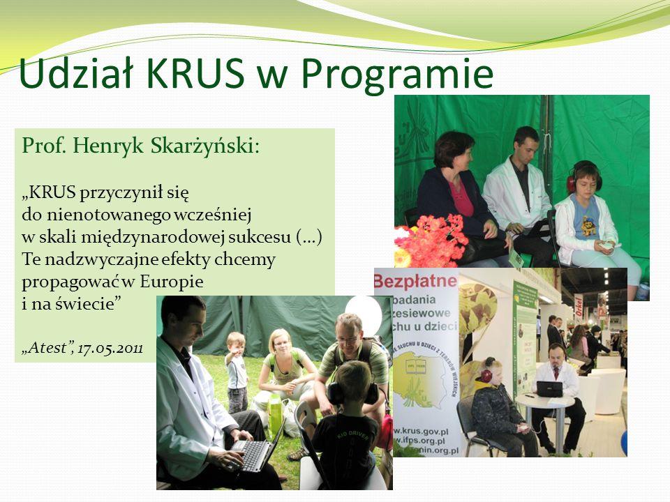 Udział KRUS w Programie Prof.