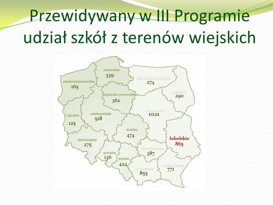 Przewidywany w III Programie udział szkół z terenów wiejskich 275 362 865 125 474 855 136 771 290 339 424 387 274 518 1021 165 lubelskie
