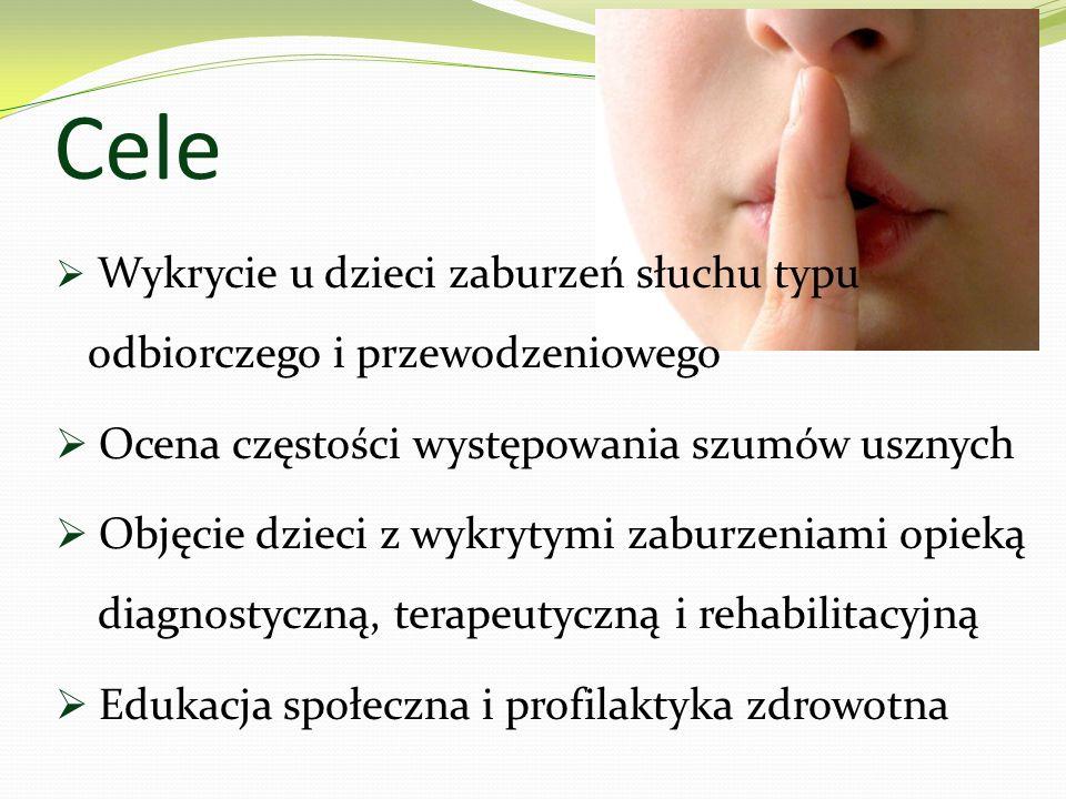 Cele Wykrycie u dzieci zaburzeń słuchu typu odbiorczego i przewodzeniowego Ocena częstości występowania szumów usznych Objęcie dzieci z wykrytymi zaburzeniami opieką diagnostyczną, terapeutyczną i rehabilitacyjną Edukacja społeczna i profilaktyka zdrowotna