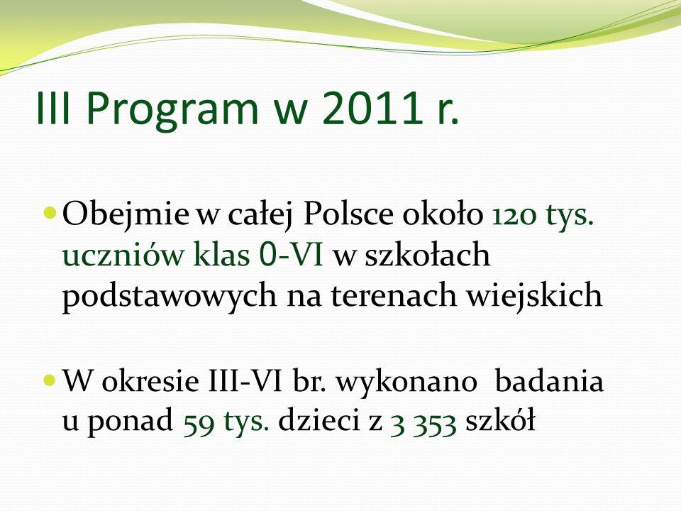 III Program w 2011 r. Obejmie w całej Polsce około 120 tys.