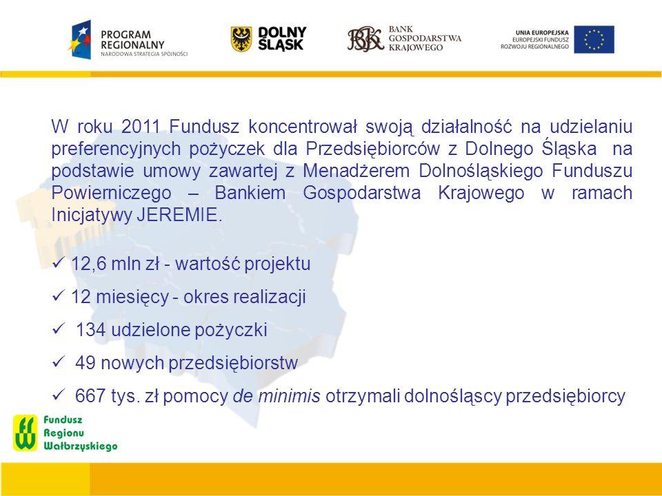 W roku 2011 Fundusz koncentrował swoją działalność na udzielaniu preferencyjnych pożyczek dla Przedsiębiorców z Dolnego Śląska na podstawie umowy zawa