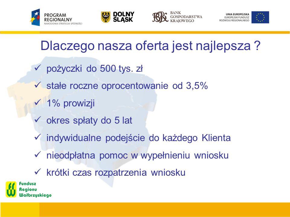 Dlaczego nasza oferta jest najlepsza ? pożyczki do 500 tys. zł stałe roczne oprocentowanie od 3,5% 1% prowizji okres spłaty do 5 lat indywidualne pode