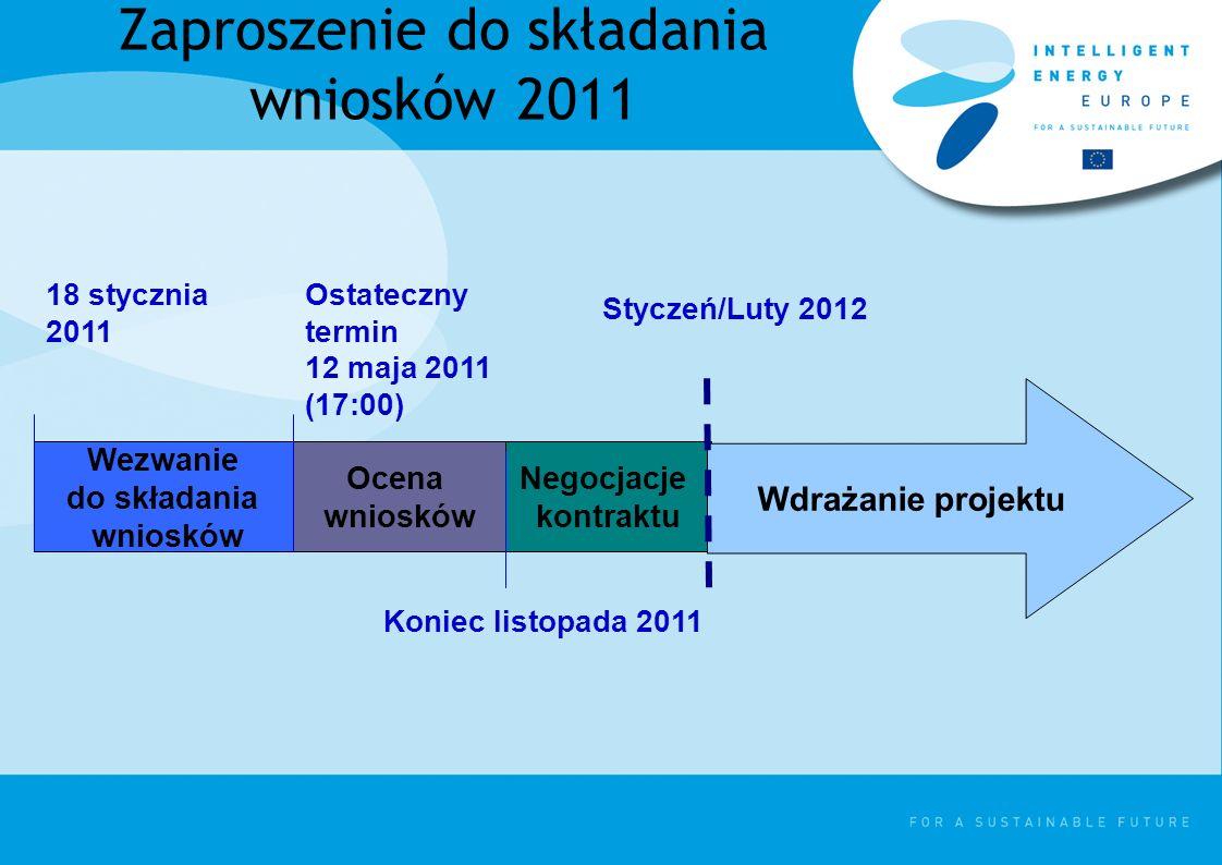 Zaproszenie do składania wniosków 2011 Wezwanie do składania wniosków 18 stycznia 2011 Ocena wniosków Negocjacje kontraktu Wdrażanie projektu Ostatecz