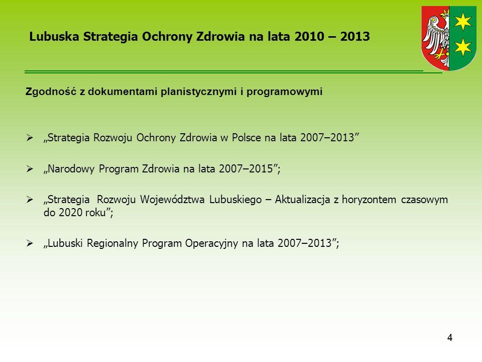 4 Lubuska Strategia Ochrony Zdrowia na lata 2010 – 2013 Zgodność z dokumentami planistycznymi i programowymi Strategia Rozwoju Ochrony Zdrowia w Polsc