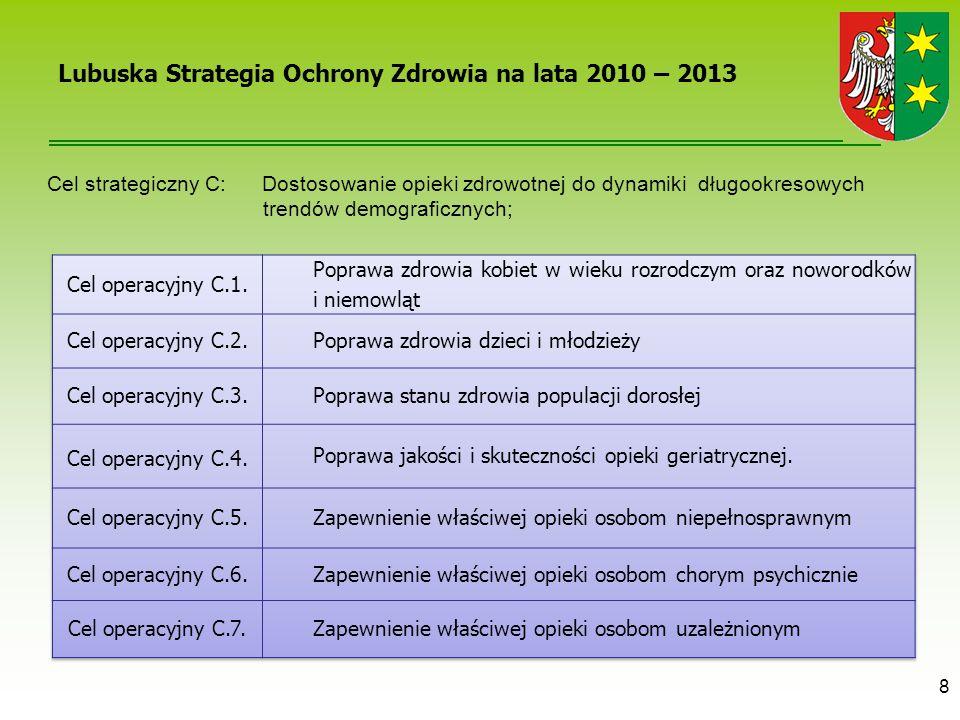 8 Lubuska Strategia Ochrony Zdrowia na lata 2010 – 2013 Cel strategiczny C: Dostosowanie opieki zdrowotnej do dynamiki długookresowych trendów demogra