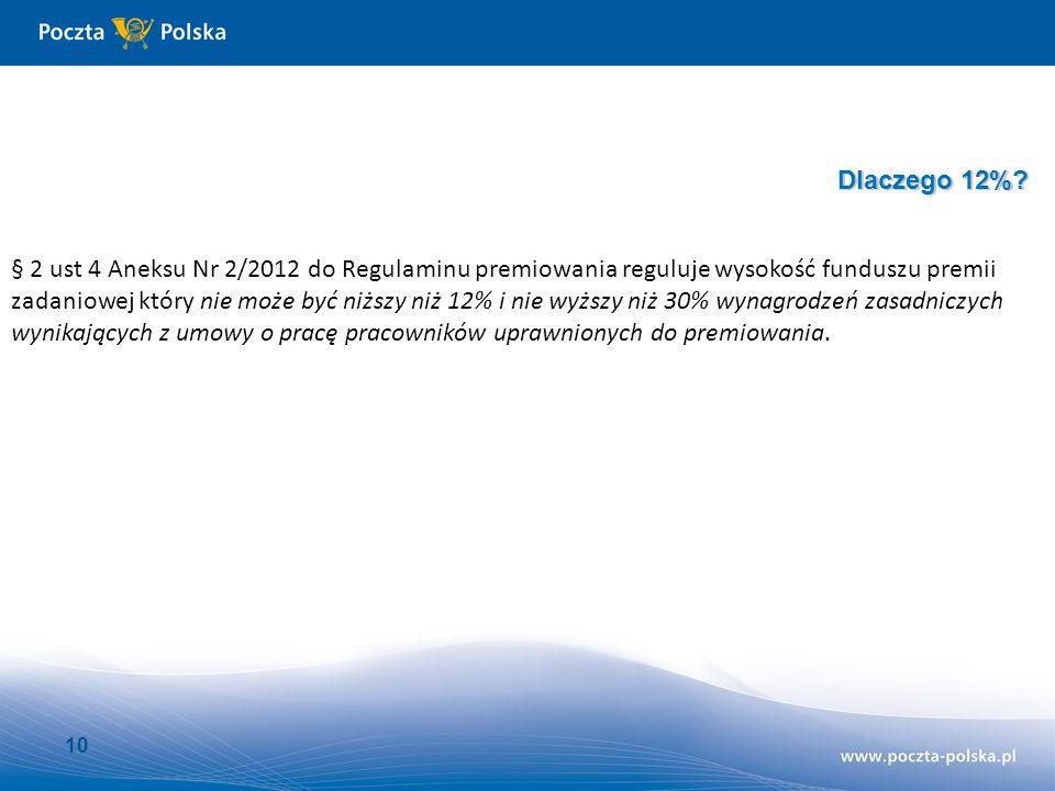 11 Odwołania Premia wypłacana jest 10 dnia drugiego miesiąca następującego po kwartale, za który jest przyznawana.
