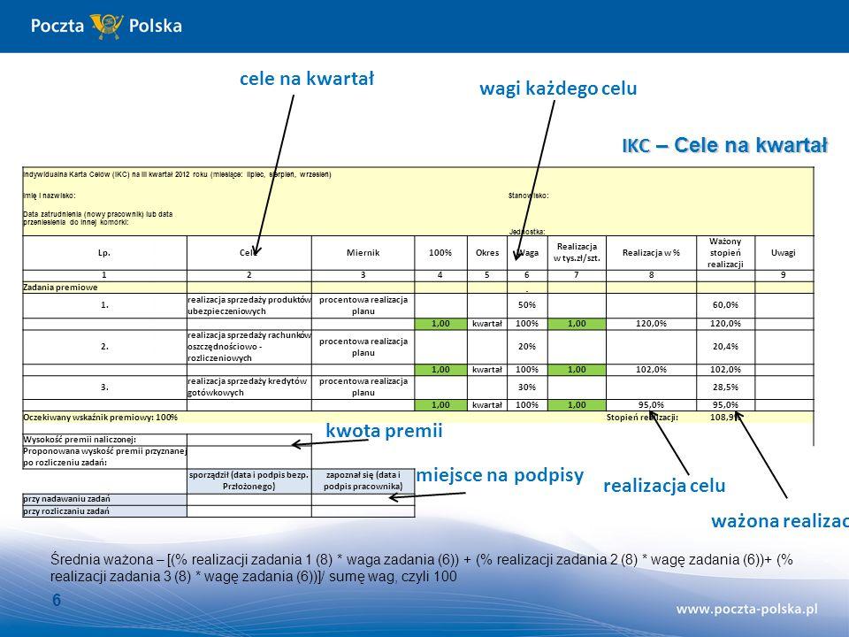 7 Etapy rozliczania IKC IKC Dyrektora Regionu rozliczana jest przez Centralę BUF, Dyrektor Regionu rozlicza IKC dla podwładnego Z-cy IKC MUF i KS jest rozliczana przez Zastępcę Dyrektora Regionu Rozliczenie na podstawie raportów sprzedaży przesłanych przez DZS BUF Dyrektorzy Regionu i Zastępcy uzupełniają pliki premiowe wygenerowane przez CZZL (przesłane przez centralę BUF) i przesyłają je celem sprawdzenia do DZS BUF DZS BUF przesyła pliki do CZZL celem wypłaty premii kwartalnej Realizacja celu zaliczana jest do średniej ważonej jeśli przekroczyła poziom 90%