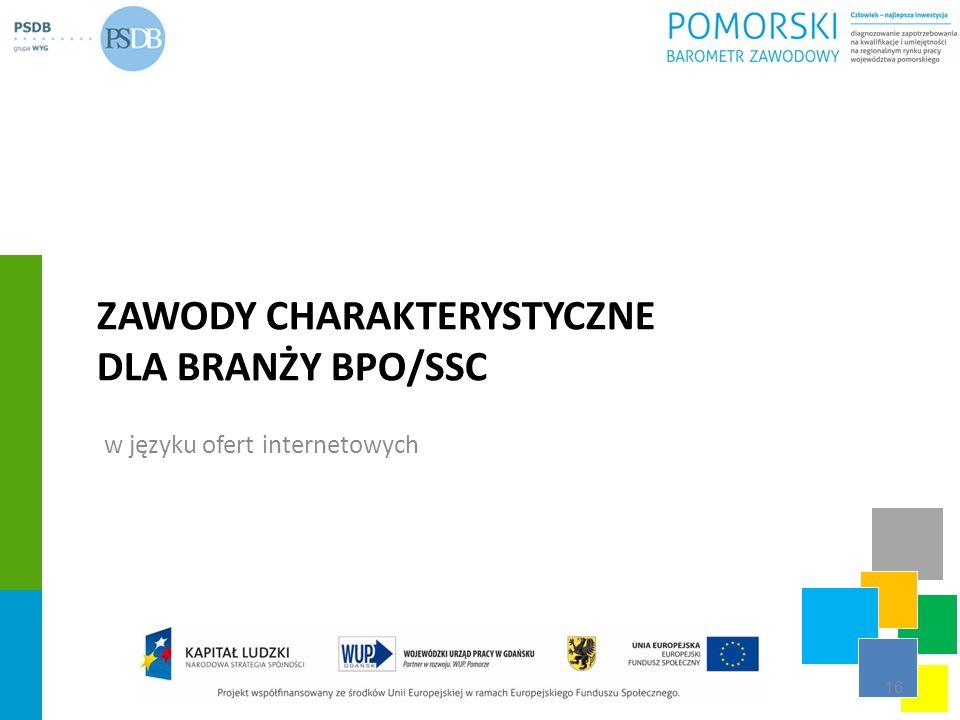 ZAWODY CHARAKTERYSTYCZNE DLA BRANŻY BPO/SSC w języku ofert internetowych 16