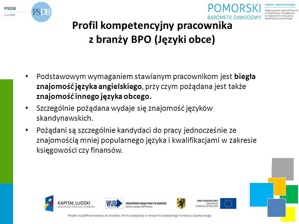 Profil kompetencyjny pracownika z branży BPO (Języki obce) Podstawowym wymaganiem stawianym pracownikom jest biegła znajomość języka angielskiego, prz