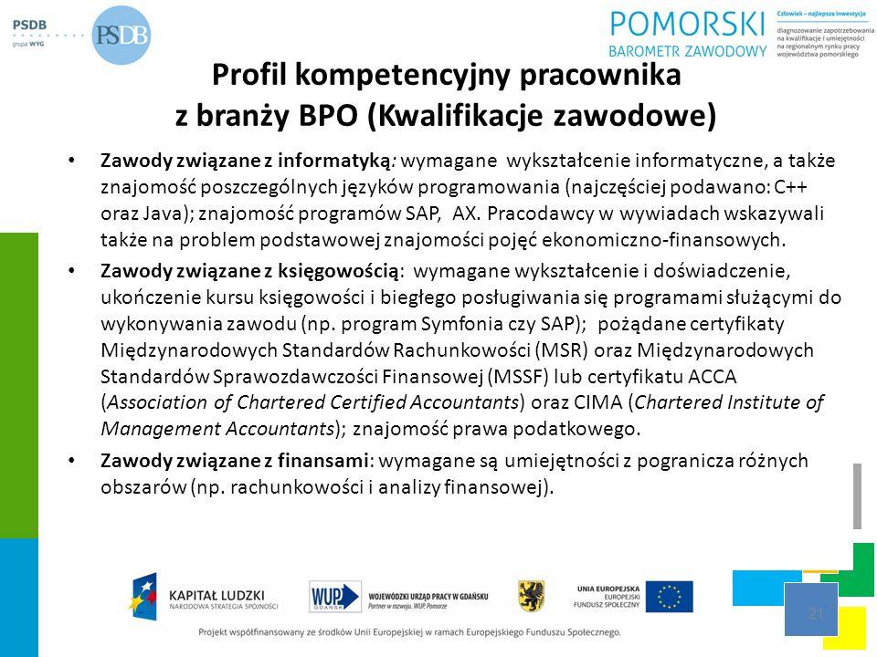 Profil kompetencyjny pracownika z branży BPO (Kwalifikacje zawodowe) Zawody związane z informatyką: wymagane wykształcenie informatyczne, a także znaj