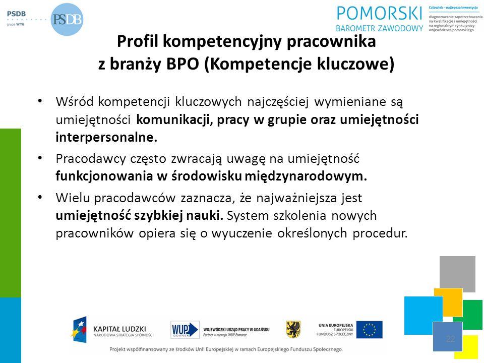 Profil kompetencyjny pracownika z branży BPO (Kompetencje kluczowe) Wśród kompetencji kluczowych najczęściej wymieniane są umiejętności komunikacji, p