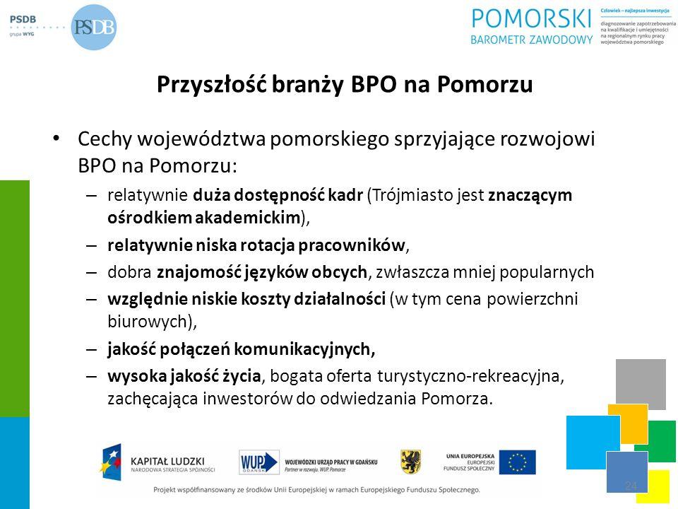Przyszłość branży BPO na Pomorzu Cechy województwa pomorskiego sprzyjające rozwojowi BPO na Pomorzu: – relatywnie duża dostępność kadr (Trójmiasto jes