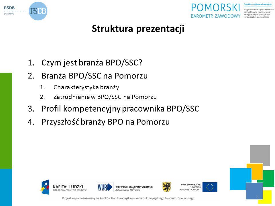 Struktura prezentacji 1.Czym jest branża BPO/SSC? 2.Branża BPO/SSC na Pomorzu 1.Charakterystyka branży 2.Zatrudnienie w BPO/SSC na Pomorzu 3.Profil ko