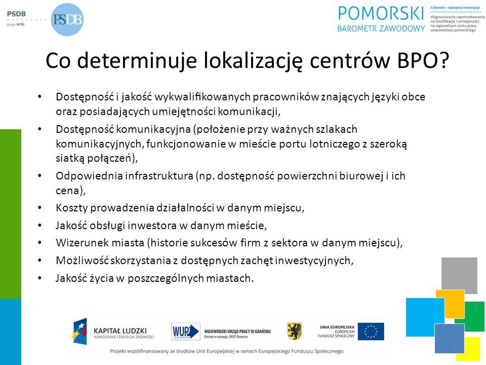 Co determinuje lokalizację centrów BPO? Dostępność i jakość wykwalikowanych pracowników znających języki obce oraz posiadających umiejętności komunika