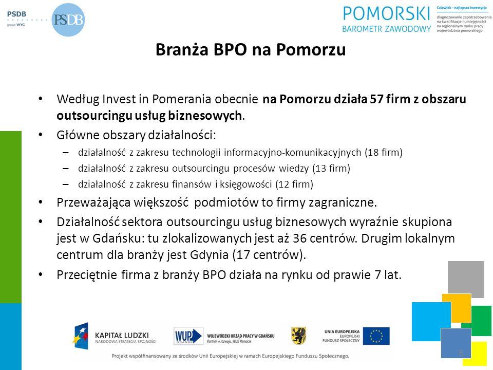 Branża BPO na Pomorzu Według Invest in Pomerania obecnie na Pomorzu działa 57 firm z obszaru outsourcingu usług biznesowych. Główne obszary działalnoś