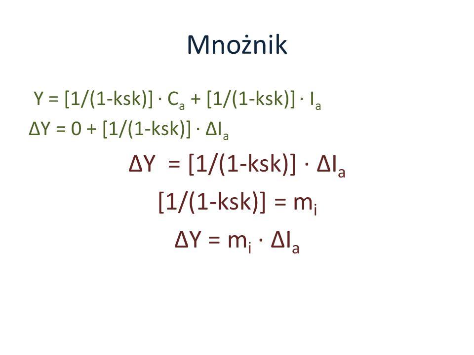 Mnożnik Y = [1/(1-ksk)] C a + [1/(1-ksk)] I a Y = 0 + [1/(1-ksk)] I a Y = [1/(1-ksk)] I a [1/(1-ksk)] = m i Y = m i I a