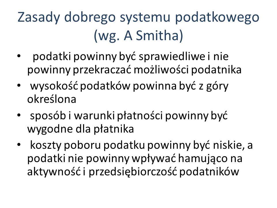Zasady dobrego systemu podatkowego (wg.