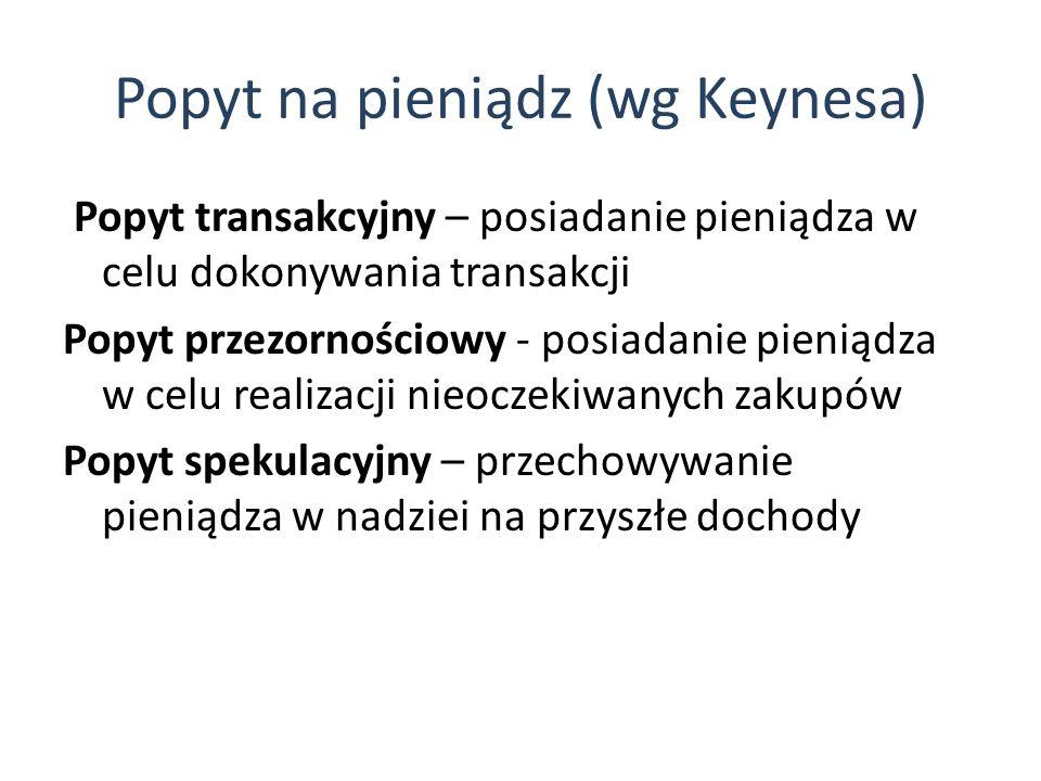 Popyt na pieniądz (wg Keynesa) Popyt transakcyjny – posiadanie pieniądza w celu dokonywania transakcji Popyt przezornościowy - posiadanie pieniądza w celu realizacji nieoczekiwanych zakupów Popyt spekulacyjny – przechowywanie pieniądza w nadziei na przyszłe dochody