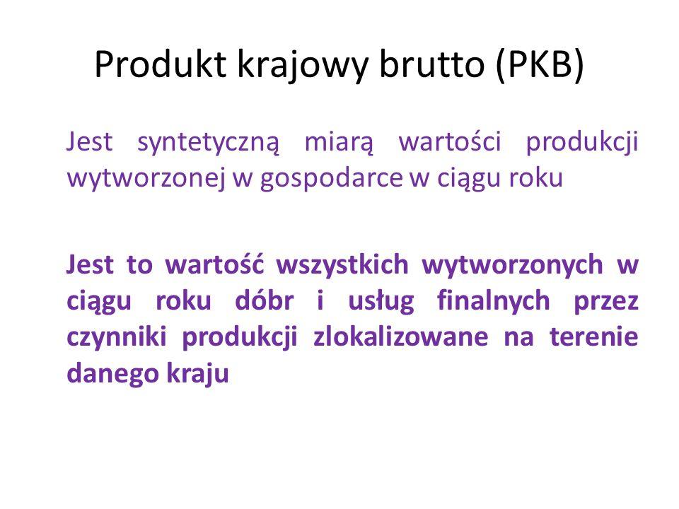 Produkt krajowy brutto (PKB) Jest syntetyczną miarą wartości produkcji wytworzonej w gospodarce w ciągu roku Jest to wartość wszystkich wytworzonych w ciągu roku dóbr i usług finalnych przez czynniki produkcji zlokalizowane na terenie danego kraju