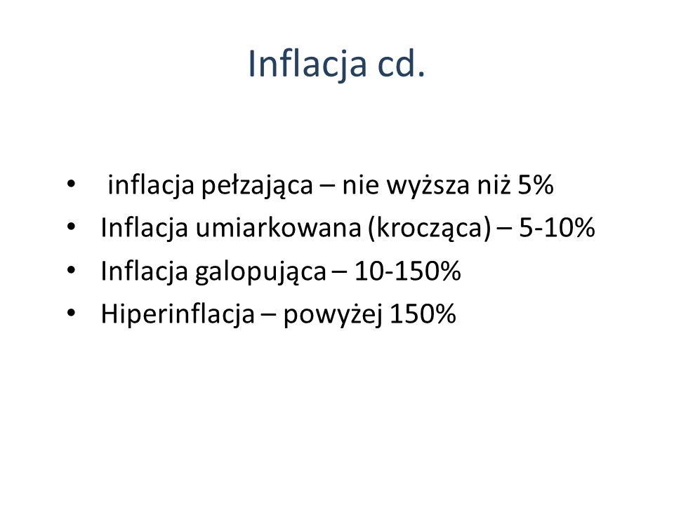 Inflacja cd.