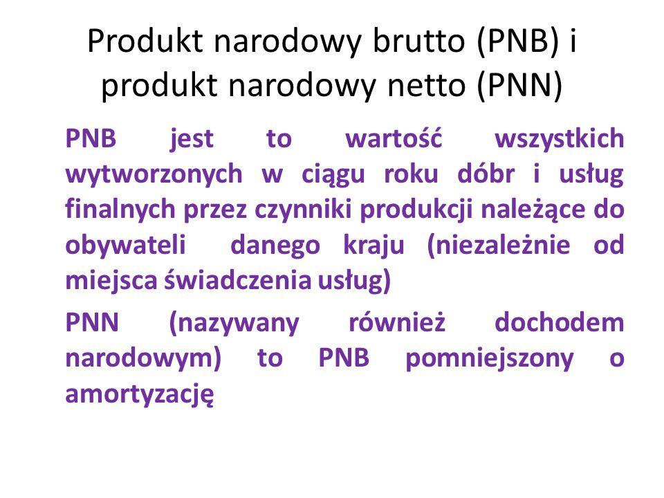 Produkt narodowy brutto (PNB) i produkt narodowy netto (PNN) PNB jest to wartość wszystkich wytworzonych w ciągu roku dóbr i usług finalnych przez czynniki produkcji należące do obywateli danego kraju (niezależnie od miejsca świadczenia usług) PNN (nazywany również dochodem narodowym) to PNB pomniejszony o amortyzację