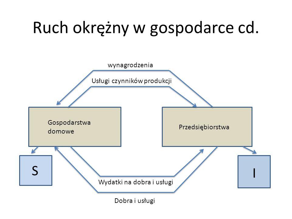 Równowaga w gospodarce PKB = C Pp + S PKB = C Pd + I = <>