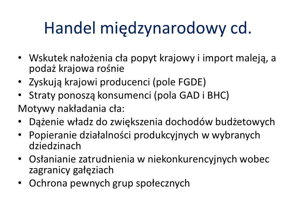 Handel międzynarodowy cd.