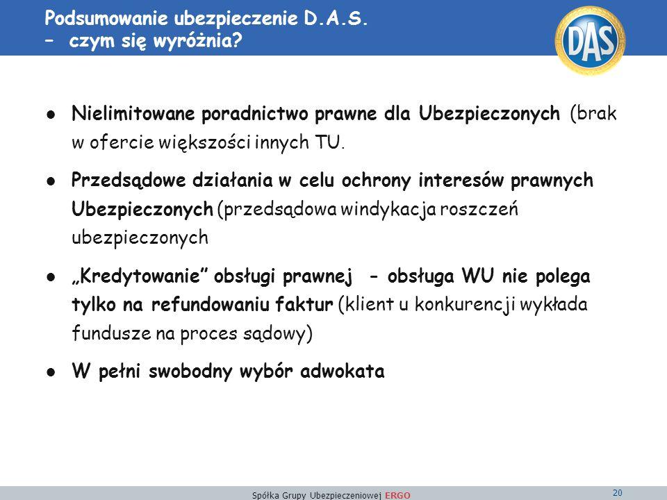 Spółka Grupy Ubezpieczeniowej ERGO 20 Podsumowanie ubezpieczenie D.A.S.