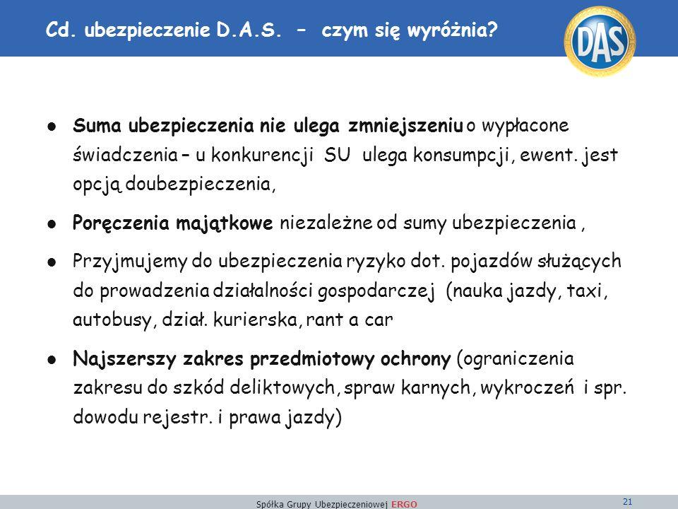 Spółka Grupy Ubezpieczeniowej ERGO 21 Cd. ubezpieczenie D.A.S.