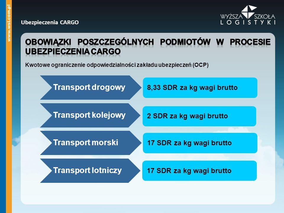 Ubezpieczenia CARGO Transport drogowy 8,33 SDR za kg wagi brutto Transport kolejowy 2 SDR za kg wagi brutto Transport morski 17 SDR za kg wagi brutto