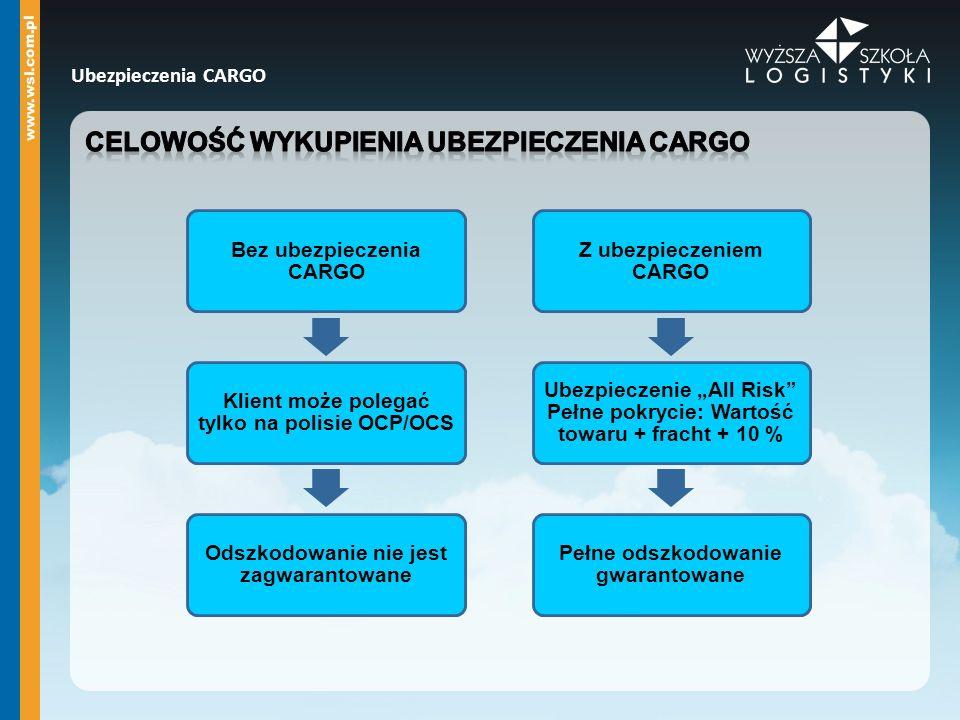 Z ubezpieczeniem CARGO Ubezpieczenie All Risk Pełne pokrycie: Wartość towaru + fracht + 10 % Pełne odszkodowanie gwarantowane Bez ubezpieczenia CARGO