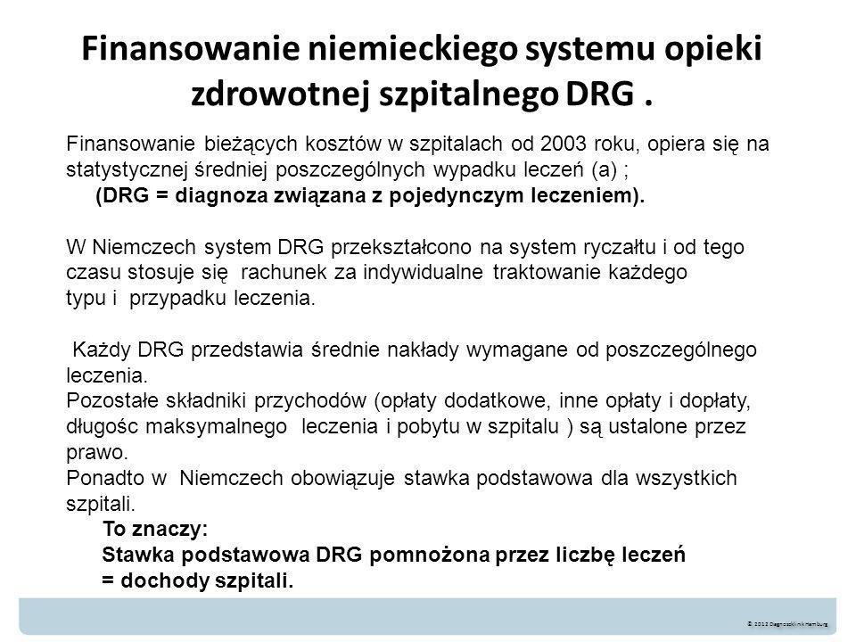 Finansowanie niemieckiego systemu opieki zdrowotnej szpitalnego DRG. © 2012 Diagnoseklinik Hamburg Finansowanie bieżących kosztów w szpitalach od 2003