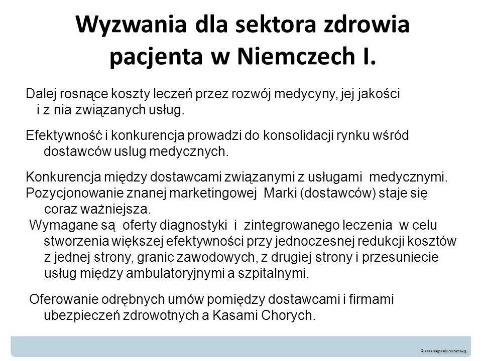 Wyzwania dla sektora zdrowia pacjenta w Niemczech I.