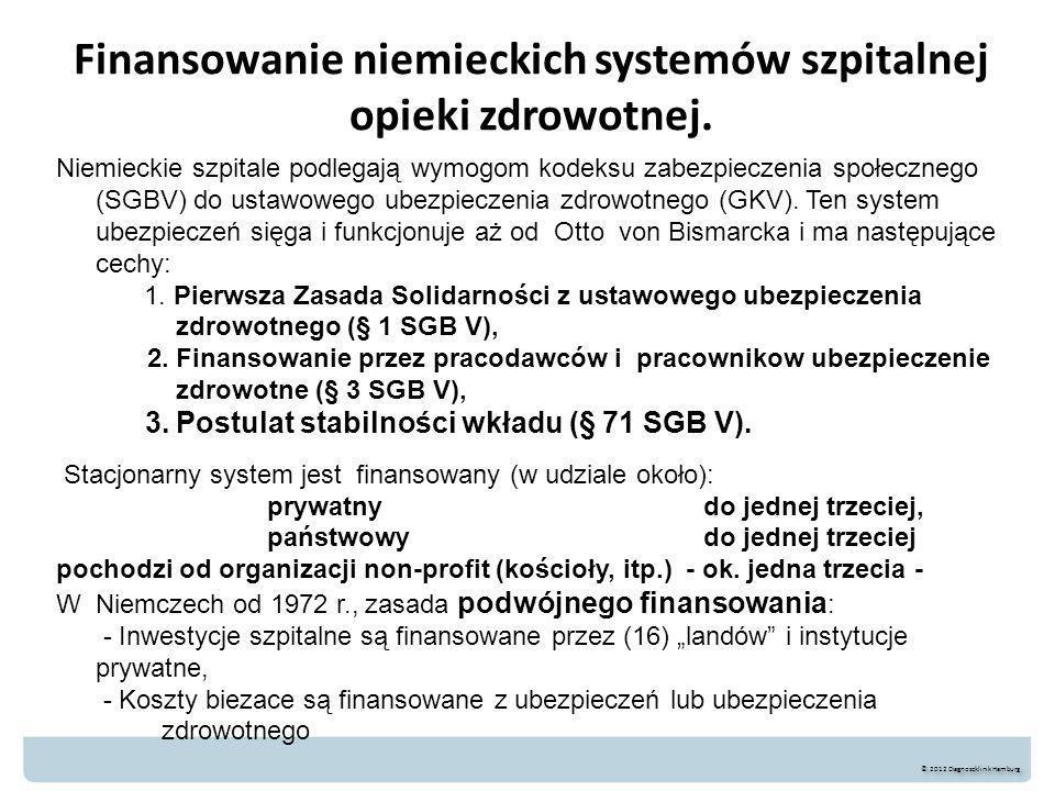 Finansowanie niemieckich systemów szpitalnej opieki zdrowotnej. © 2012 Diagnoseklinik Hamburg Niemieckie szpitale podlegają wymogom kodeksu zabezpiecz