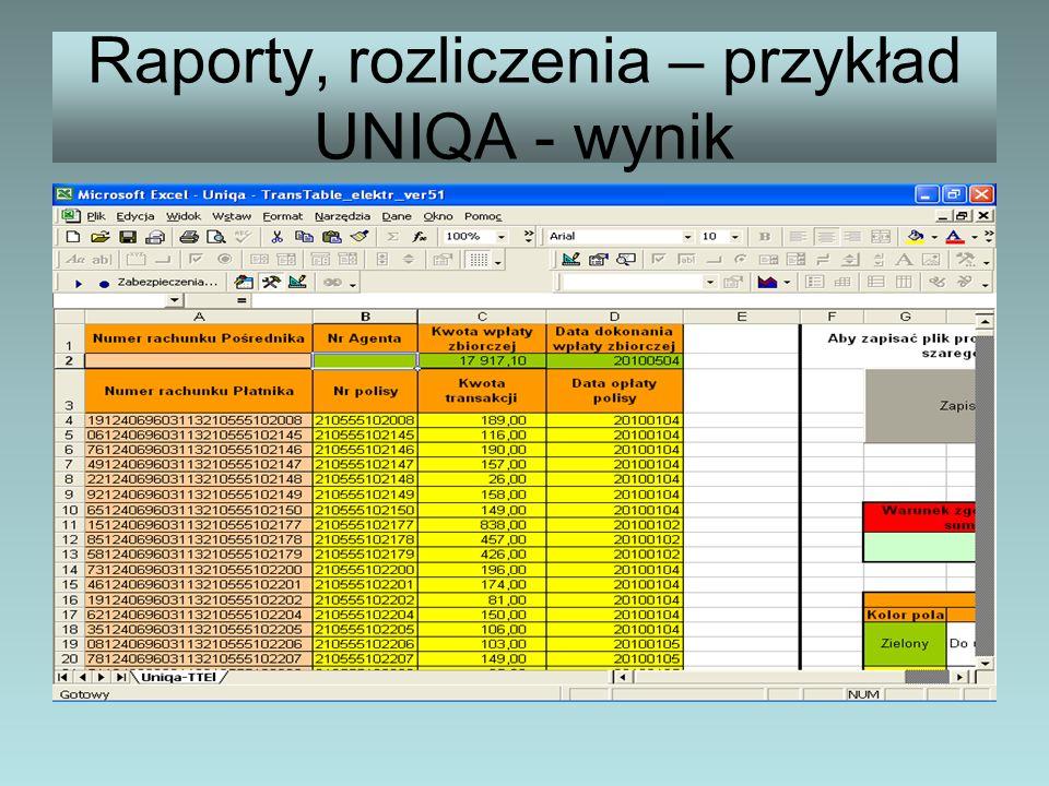 Raporty, rozliczenia – przykład UNIQA - wynik
