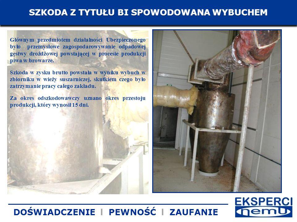 Głównym przedmiotem działalności Ubezpieczonego było przemysłowe zagospodarowywanie odpadowej gęstwy drożdżowej powstającej w procesie produkcji piwa